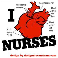 I <3 Nurses