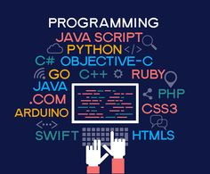 Python, C++, or Java? Which is the best machine learning programming language in terms of popularity, performance, and usability? Machine Learning Programming, Learn Programming, Programming Languages, Html Css, Php, Arduino, Python, Software Programmer