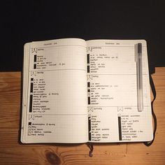Last week. Have been back in my Bullet Journal. Missed the size too much.