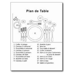 =>Sale on          Plan De Table French Postcard           Plan De Table French Postcard We provide you all shopping site and all informations in our go to store link. You will see low prices onReview          Plan De Table French Postcard Online Secure Check out Quick and Easy...Cleck link More >>> http://www.zazzle.com/plan_de_table_french_postcard-239567430772681759?rf=238627982471231924&zbar=1&tc=terrest
