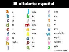 alfabetoespañol