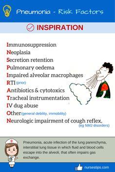 Pneumonia – Risk Factors