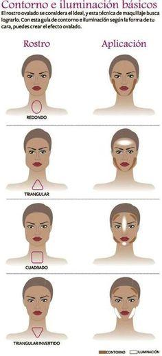 Con este SUPER TIP podes ver cómo aplicar el maquillaje de contorno e iluminación dependiendo de la forma del rostro.