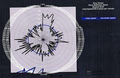 with Gorge version link Grey-Street-bpm-scan-DAVE_MATTHEWS_BAND_meanspeed_music_bpm_scan-12251985