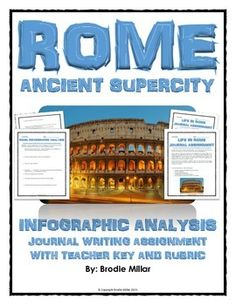 ancient rome assignment page