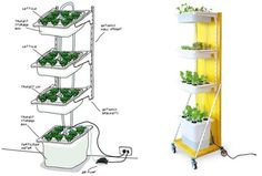 Build a Hydroponic Indoor Garden from IKEA Parts : TreeHugger - Could this become an aquaponics system??