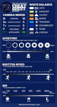 The Ultimate Photography Cheat Sheets - - The Ultimate Photography Cheat Sheets Photography Die ultimativen Fotografie-Spickzettel Dslr Photography Tips, Photography Cheat Sheets, Photography Tips For Beginners, Photography Lessons, Phone Photography, Photography Tutorials, Digital Photography, Amazing Photography, Photography Backdrops
