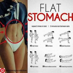 flat abs,slim tummy,stomach workout,abdominal exercises,flat stomach diet - Fit - Home Decor Hints Summer Body Workouts, Gym Workout Tips, Fitness Workout For Women, Fitness Workouts, Easy Workouts, At Home Workouts, Fitness App, Fitness Logo, Health Fitness