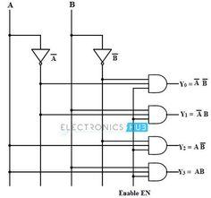 #Binary Decoder #Circuit - #Boolean #Logic #CPU #MachineLanguage #Code #BCD #STEM