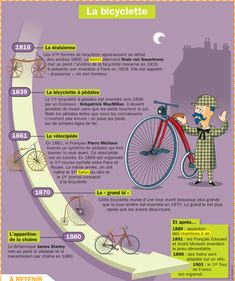 Histoire de la bicyclette French Teacher, French Class, Science Fair, Science For Kids, Gandalf, French Practice, Flags Europe, French Phrases, Learn French