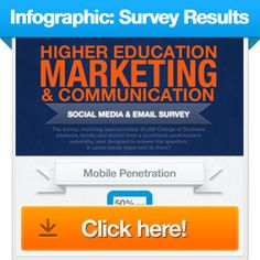 Interesting infographic on social media uses & wants of university alumni.