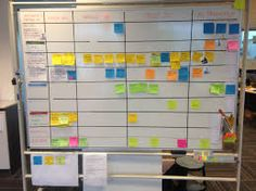 Redgate's whiteboard culture takes visual management to a new level. Last week, when visiting the UK, I spent two days in Cambridge co-working with Business of Software's Mark Littlewoo… Visual Management, Co Working, Life Organization, Sticky Notes, White Boards, Grid, Image