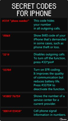 13 Secret Functions of Your Cell Phone You Had No Idea Existed Life Hacks Phone, Life Hacks Computer, Android Phone Hacks, Cell Phone Hacks, Smartphone Hacks, Iphone Hacks, Computer Basics, Computer Science, Computer Coding