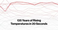 Deny this. NOAA's monthly temperature data show the Earth's climate warming over 135 years, animated here in less than 30 seconds.