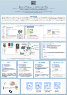 Poster described at: http://ceur-ws.org/Vol-1795/paper46.pdf                         Wikidata is the linked database of Wikipedia and its sister projects from the Wikimedia foundation. Wikidata can be queried by SPARQL queries. Either through the WikiData Query Service (WDQS: http://query.wikidata.org) or its SPARQL endpoint at: https://query.wikidata.org/bigdata/namespace/wdq/sparql. Both the WDQS and the SPARQL endpoint do not all...
