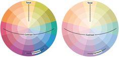 Vytvořte efektivní barevná schémata