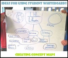 I often use whiteboards daily in the classroom. Each day I like to utilize whiteboards for a different reason to keep things fresh for students. Teaching Schools, Teaching Jobs, Teaching Science, Teaching Ideas, Vocabulary Strategies, Vocabulary Instruction, Teaching Strategies, Lesson Plan Examples, Lesson Plan Templates