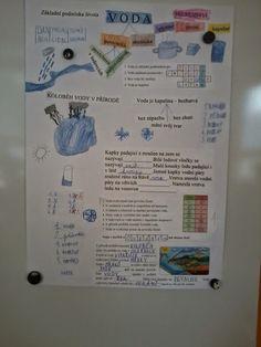 Výsledek obrázku pro projekt voda