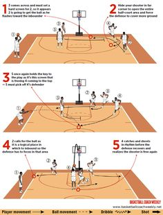 How To Become Great At Playing Basketball. For years, fans of all ages have loved the game of basketball. Houston Basketball, Rockets Basketball, Basketball Plays, Basketball Tickets, Basketball Skills, Basketball Uniforms, Basketball Hoop, College Basketball, Basketball Systems