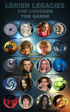 Lorien Legacies I'm surprisingly okay with these choices!