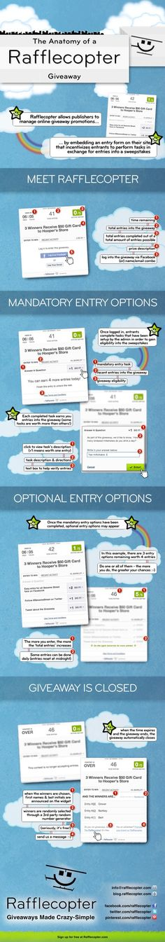 The Anatomy of a Rafflecopter Giveaway - Infographic