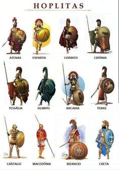 Hoplitas: Hoplites were citizen-soldiers of Ancient Greek city-states who were primarily armed with spears and shields. Hoplite soldiers utilized the phalanx formation in order to be effective in war with fewer soldiers. Greek History, Ancient History, European History, Ancient Aliens, American History, Art History, Military Art, Military History, Alter Krieger