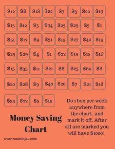 saving money tips ideas Savings Challenge, Money Saving Challenge, Savings Plan, Money Tips, Money Saving Tips, Saving Ideas, Managing Money, Life Hacks, Budget Planer