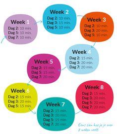 Wandel jezelf fit met ons schema | Weight Watchers België