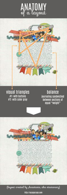 Anatomy of a Layout — improve your scrapbook page designs with visual triangles & balance | learn more here: http://suzyqscraps.com/2013/02/06/10-design-tips-for-visually-pleasing-scrapbook-pages/
