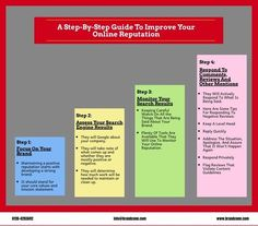 Follow this guide to improve your online reputation! Reputation Management, Management Company, Management Tips, Build Your Brand, Step Guide, Free Ebooks, Digital Marketing, Improve Yourself, Infographic