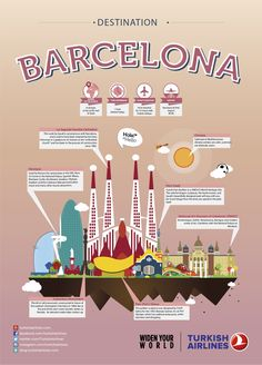 Barcelona, City illustration, THY, Turkish Airlines, City guide