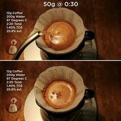 pour over brewing method Coffee Shop Menu, Coffee Tasting, Coffee Drinks, Coffee Brewing Methods, Coffee Around The World, Coffee Bread, Coffee Latte Art, Coffee Guide, Tea Cafe