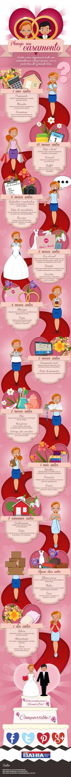 Infográfico - Planeje seu casamento | Noivinhas de Luxo