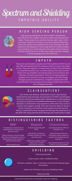 Empath Traits, Intuitive Empath, Psychic Empath, Empath Abilities, Psychic Abilities, Francis Chan, Beth Moore, Psychic Development, Spiritual Wisdom