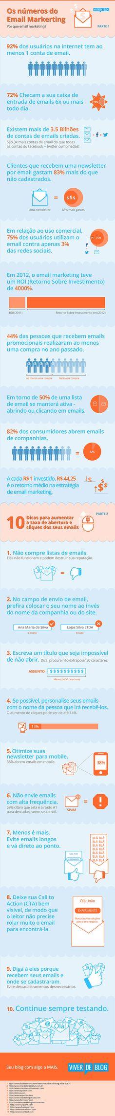 #Infográfico — Os Números do Email Marketing (e 10 dicas para melhorar sua estratégia) dica do @Henrique Carvalho