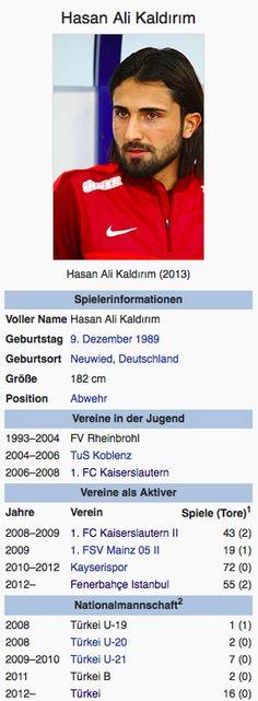 http://www.fussballwetten.info/hasan-ali-kaldirim/