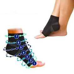 b0f52e9454 Foot angel anti fatigue compression foot sleeve Support Socks Men Brace Sock  DropShipper