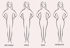 How To Choose The Right Clothes That Suit Your Shape