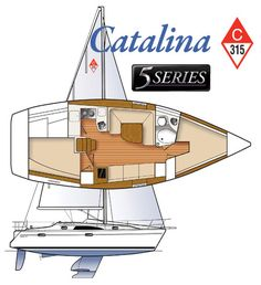 From the eight-foot Sabot to the magnificent Catalina Catalina Yachts has developed the most complete range of sailing yachts built today. Stainless Steel Handrail, Sailboat Interior, Sailboat Living, Boat Fashion, Below Deck, Private Yacht, Cabin Design, Sail Away, Yacht Club