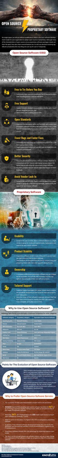 128 Best Enterprise Portal Solutions Web Portal