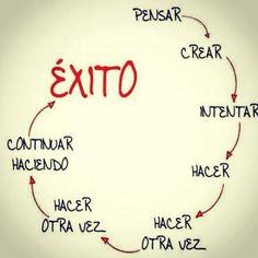 #Coaching en espanol