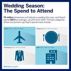 And you thought the price of Jordan Almonds was nuts. (See what we did there?) Check out what inflation has done to the cost of getting married. Fortunately, there's wedding insurance to cover your big day! Wedding Insurance, Wedding Season, Event Design, Big Day, Party Planning, Getting Married, Wedding Planner, Sayings, Jordan Almonds