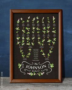 Mon carnet: flora family tree