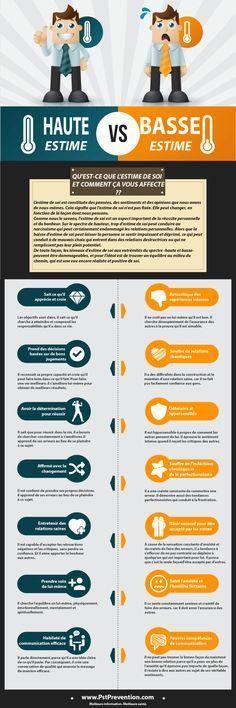 [Infographie] Qu'est-ce que l'estime de soi et Comment ça vous affecte ?                                                                                                                                                                                 Plus