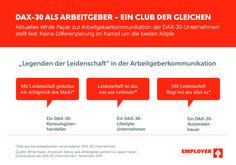 Club der Gleichen: ´Mehr Mut zur Unterscheidung!´ Woran es im Employer Branding oft mangelt… Gastbeitrag von Manfred Böcker und Sascha Theisen