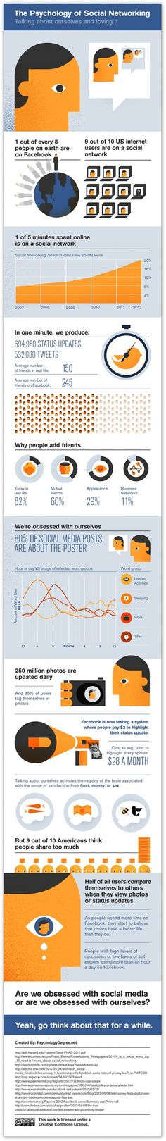 The psychology of social networking | PRdaily
