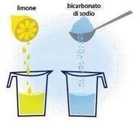 La sanità non diffonde la notizia perché la soluzioene é troppo economicaIl bicarbonato di sodio è uno dei più...