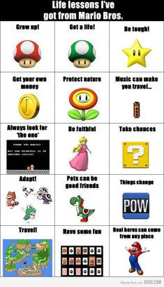 Life lessons from Mario Bros. Seriously Mario kart is the bomb! Super Mario Brothers, Super Mario Bros, Mario Und Luigi, Mario Bros., Mario Kart, Lessons Learned In Life, Life Lessons, Mario Memes, Mario Funny