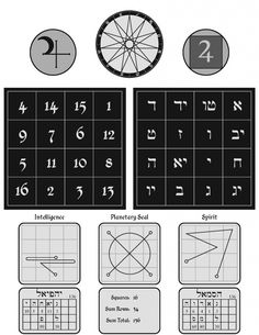 Visit the post for more. Planetary Symbols, Occult Symbols, Occult Art, Book Of Saints, Angelic Symbols, Math Vocabulary, Maths, Traditional Witchcraft, Magic Squares
