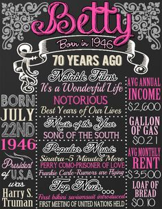 340 Best 80th Birthday Ideas Images